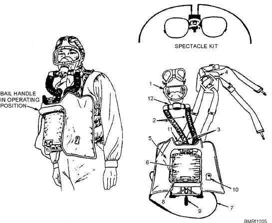 Oxygen Breathing Apparatus Oba 12018 412