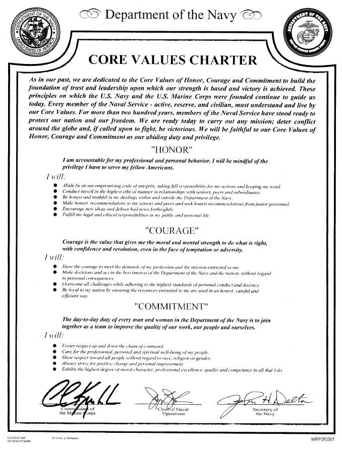 Department of the Navy Core Values Charter