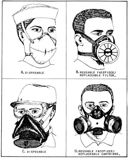 Air Purifying Respirators Types The Air-purifying Respirators