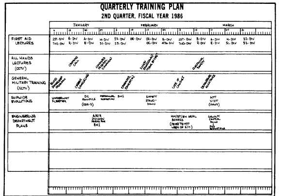 Example Of A Monthly Training Plan - 14146_82