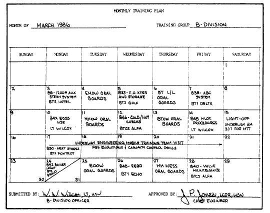 Example Of A Monthly Training Plan